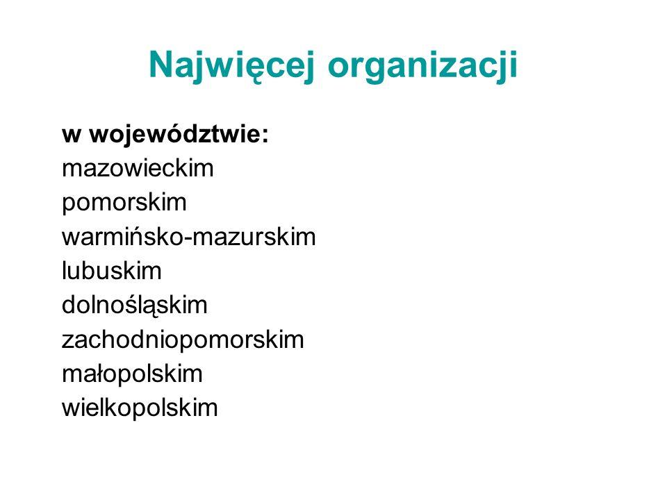 Najwięcej organizacji