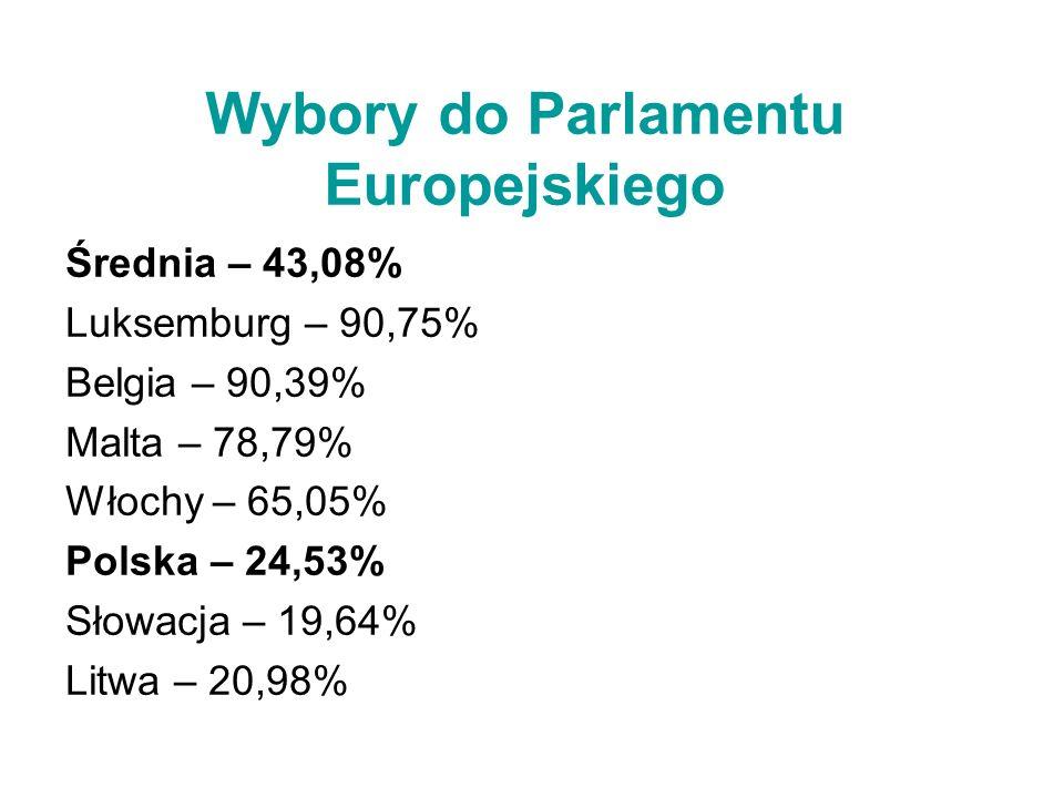 Wybory do Parlamentu Europejskiego