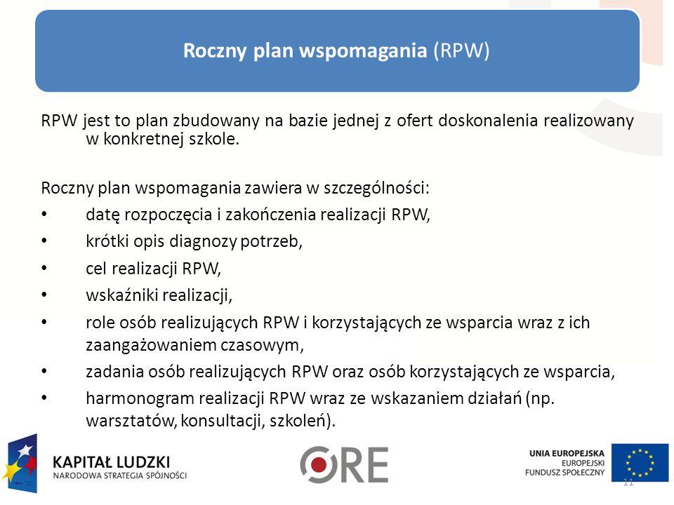Roczny plan wspomagania (RPW)