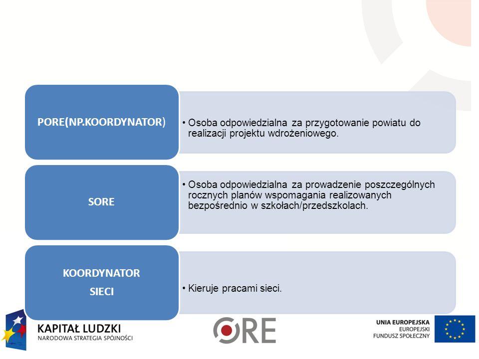 PORE(NP.KOORDYNATOR) Osoba odpowiedzialna za przygotowanie powiatu do realizacji projektu wdrożeniowego.