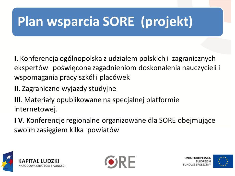 Plan wsparcia SORE (projekt)