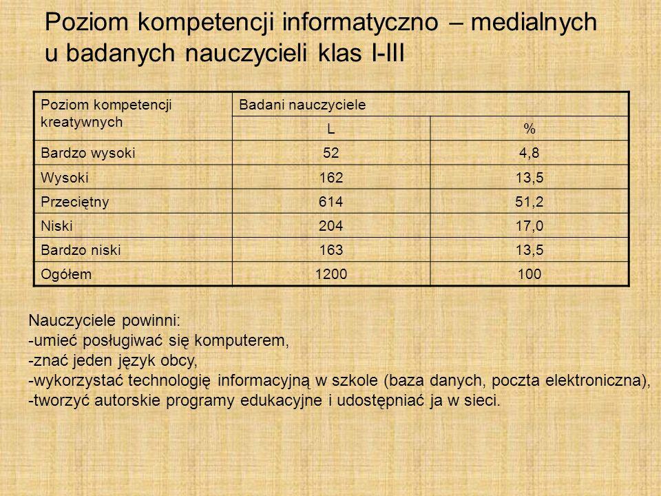 Poziom kompetencji informatyczno – medialnych