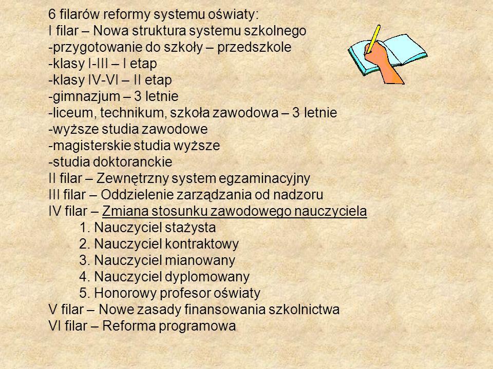 6 filarów reformy systemu oświaty: