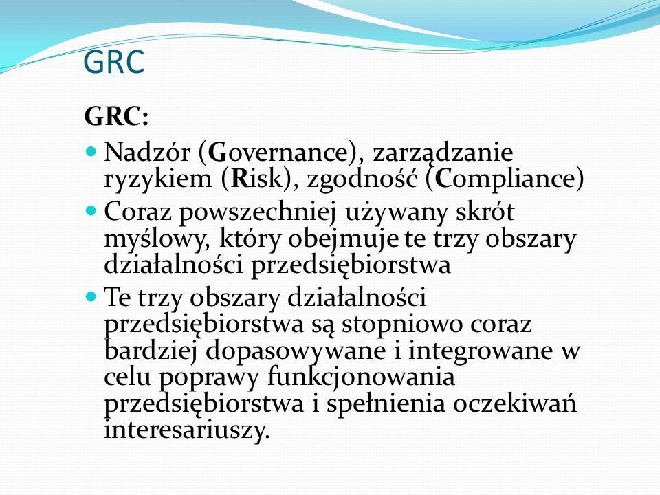 GRC GRC: Nadzór (Governance), zarządzanie ryzykiem (Risk), zgodność (Compliance)