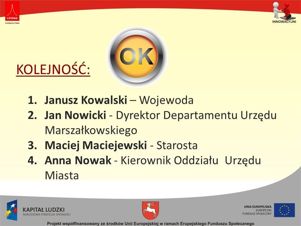 KOLEJNOŚĆ: Janusz Kowalski – Wojewoda