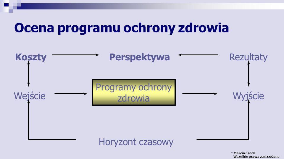 Programy ochrony zdrowia