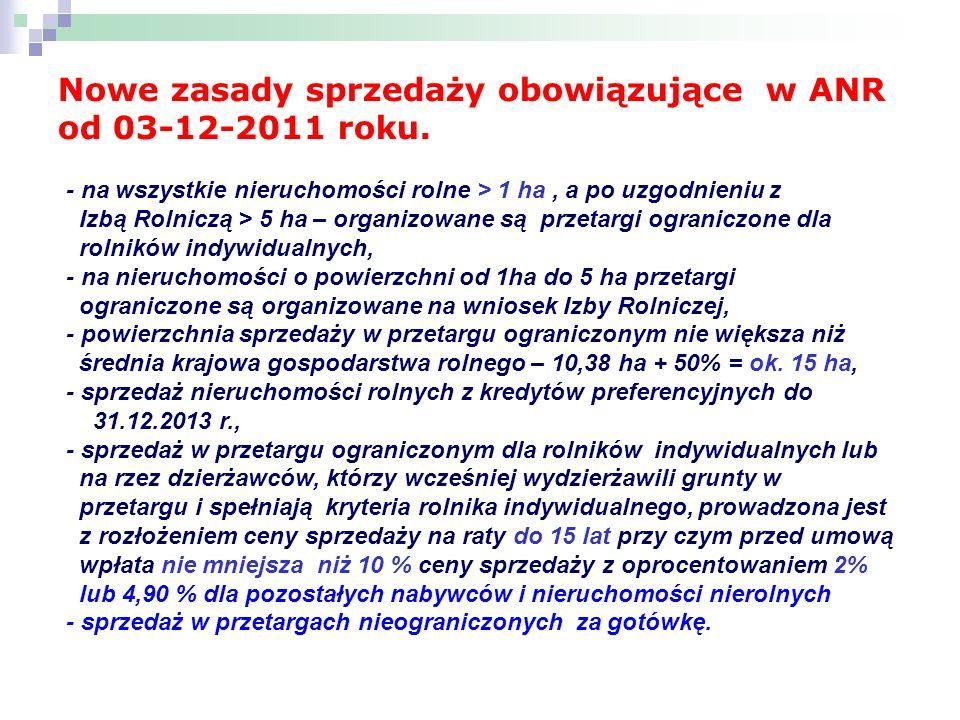 Nowe zasady sprzedaży obowiązujące w ANR od 03-12-2011 roku.