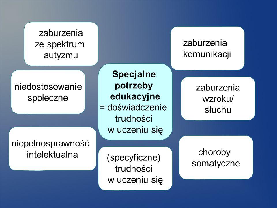 zaburzeniaze spektrum. autyzmu. zaburzenia. komunikacji. Specjalne. potrzeby. edukacyjne. = doświadczenie.