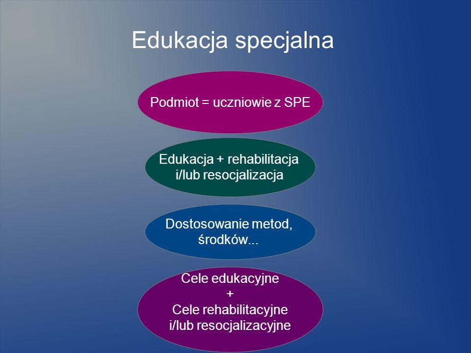 Edukacja specjalna Podmiot = uczniowie z SPE Edukacja + rehabilitacja