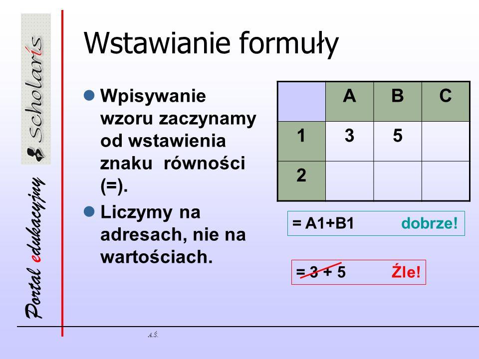 Wstawianie formuły Wpisywanie wzoru zaczynamy od wstawienia znaku równości (=). Liczymy na adresach, nie na wartościach.