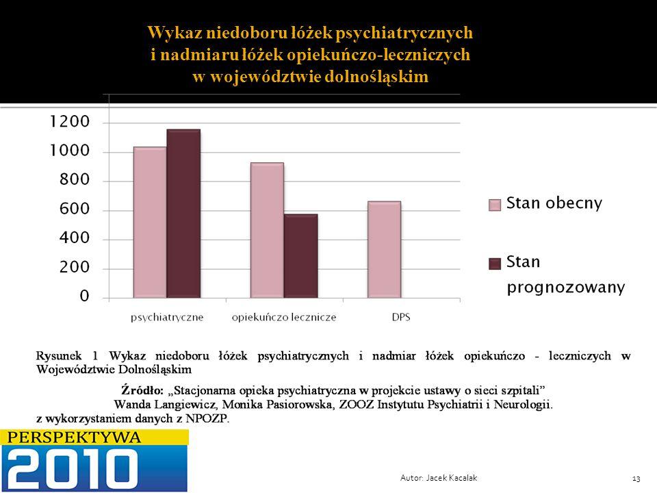 Wykaz niedoboru łóżek psychiatrycznych i nadmiaru łóżek opiekuńczo-leczniczych w województwie dolnośląskim