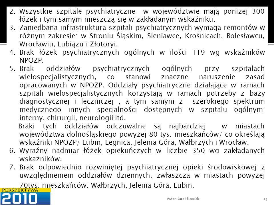Brak łóżek psychiatrycznych ogólnych w ilości 119 wg wskaźników NPOZP.
