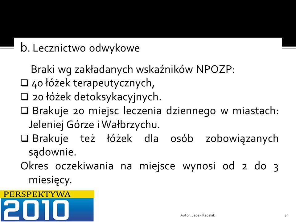 b. Lecznictwo odwykowe Braki wg zakładanych wskaźników NPOZP: