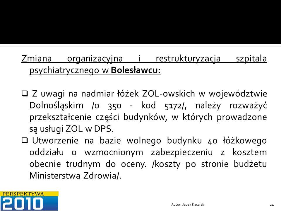 Zmiana organizacyjna i restrukturyzacja szpitala psychiatrycznego w Bolesławcu: