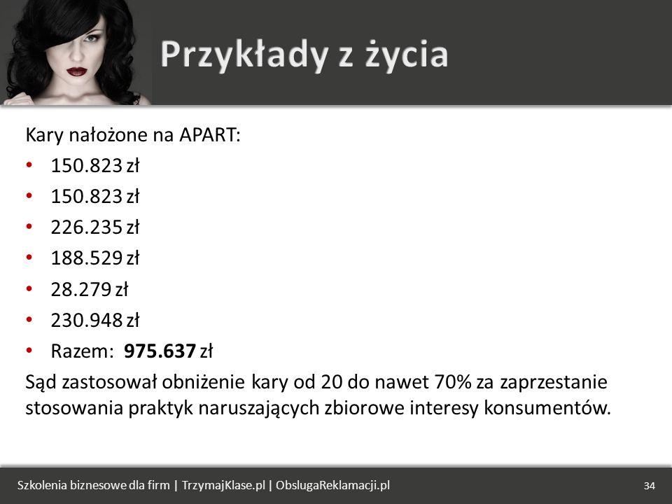 Przykłady z życia Kary nałożone na APART: 150.823 zł 226.235 zł