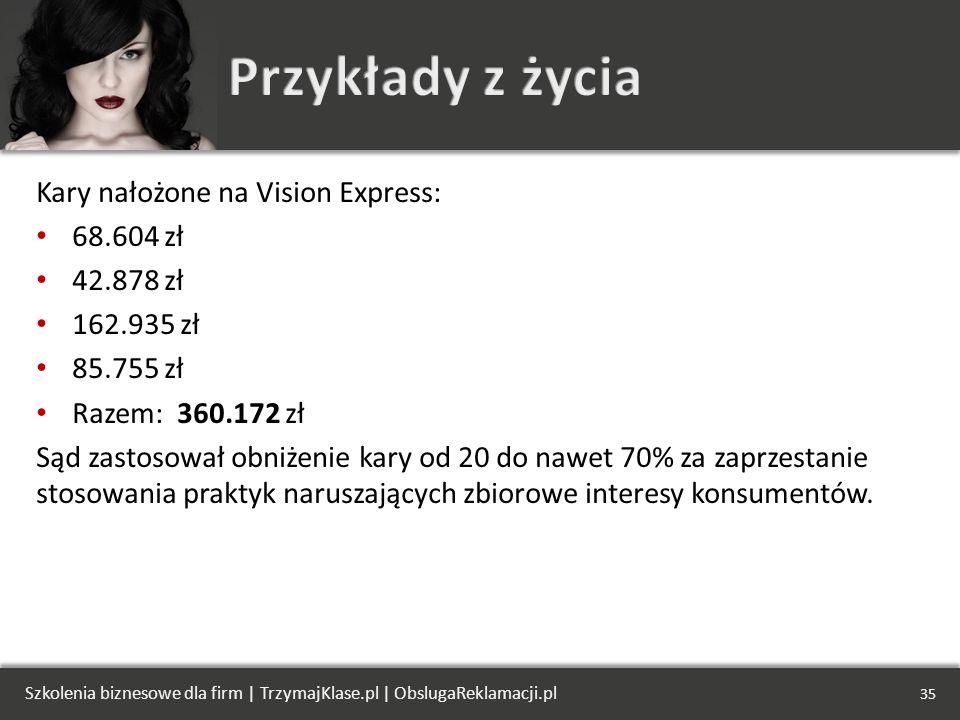 Przykłady z życia Kary nałożone na Vision Express: 68.604 zł 42.878 zł