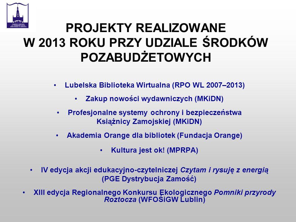 PROJEKTY REALIZOWANE W 2013 ROKU PRZY UDZIALE ŚRODKÓW POZABUDŻETOWYCH