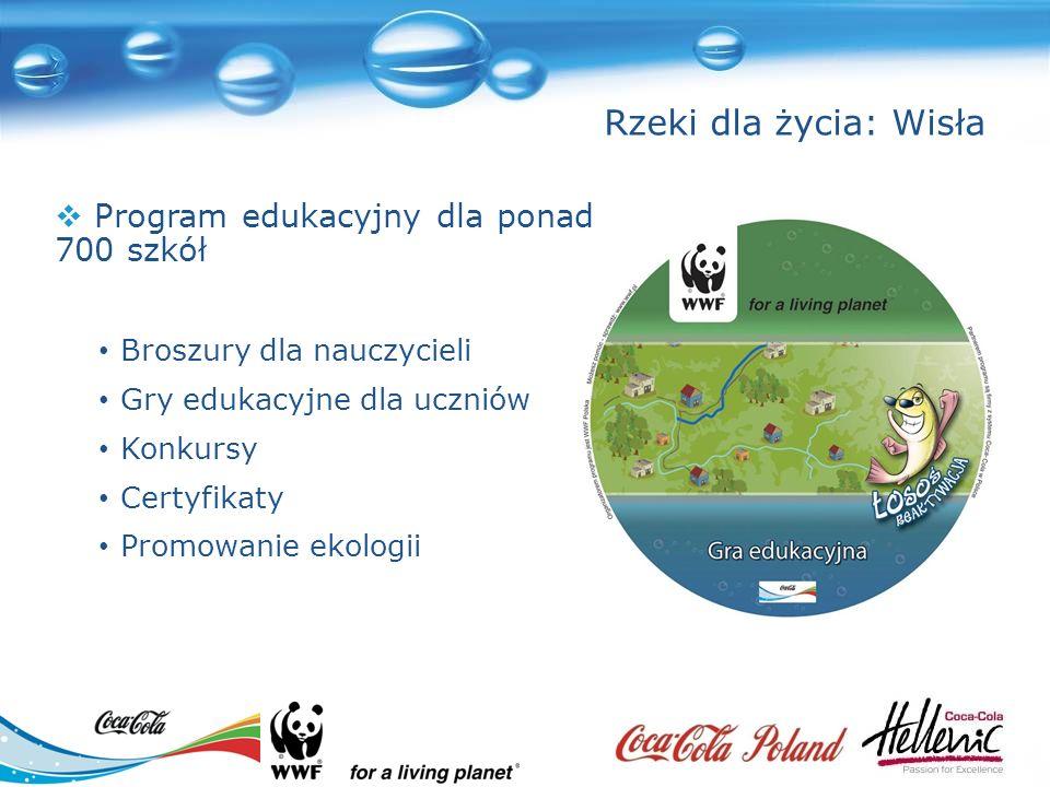 Rzeki dla życia: Wisła Program edukacyjny dla ponad 700 szkół