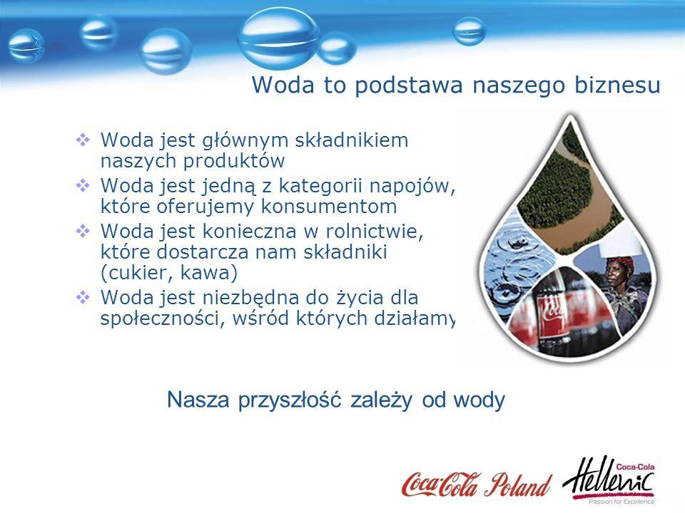 Woda to podstawa naszego biznesu