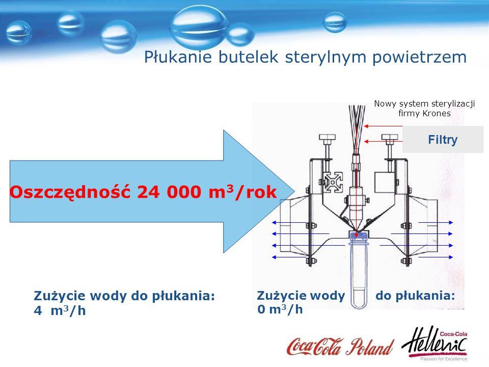 Zużycie wody do płukania:
