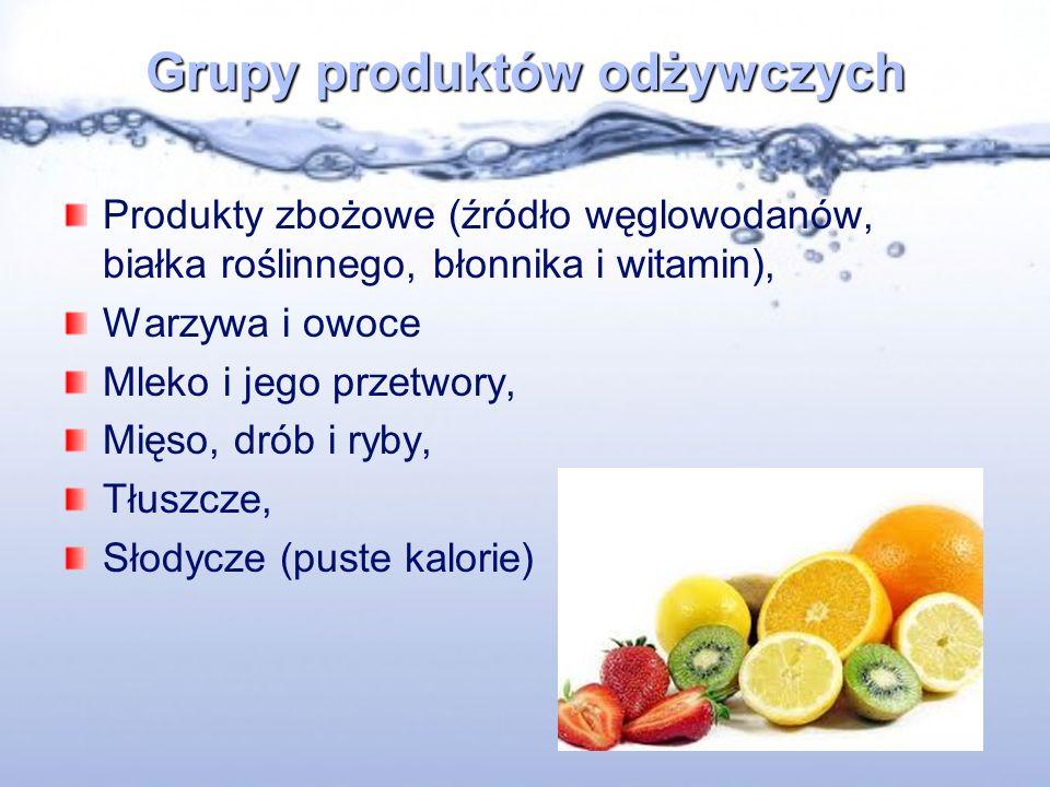 Grupy produktów odżywczych