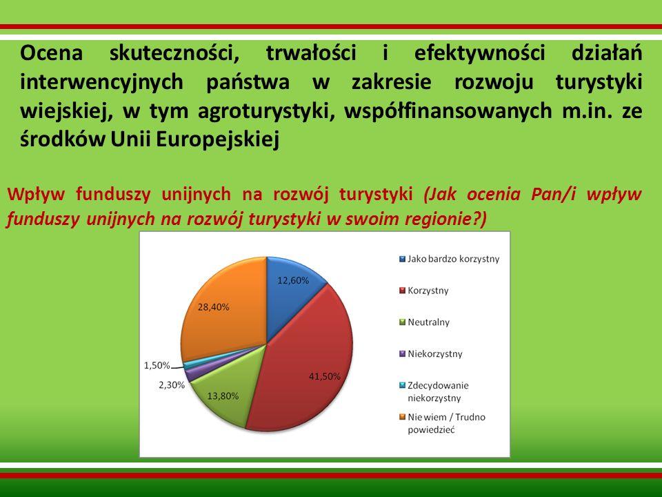 Ocena skuteczności, trwałości i efektywności działań interwencyjnych państwa w zakresie rozwoju turystyki wiejskiej, w tym agroturystyki, współfinansowanych m.in. ze środków Unii Europejskiej