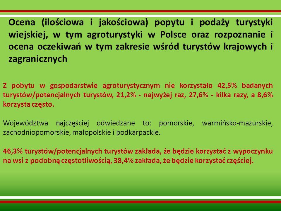 Ocena (ilościowa i jakościowa) popytu i podaży turystyki wiejskiej, w tym agroturystyki w Polsce oraz rozpoznanie i ocena oczekiwań w tym zakresie wśród turystów krajowych i zagranicznych