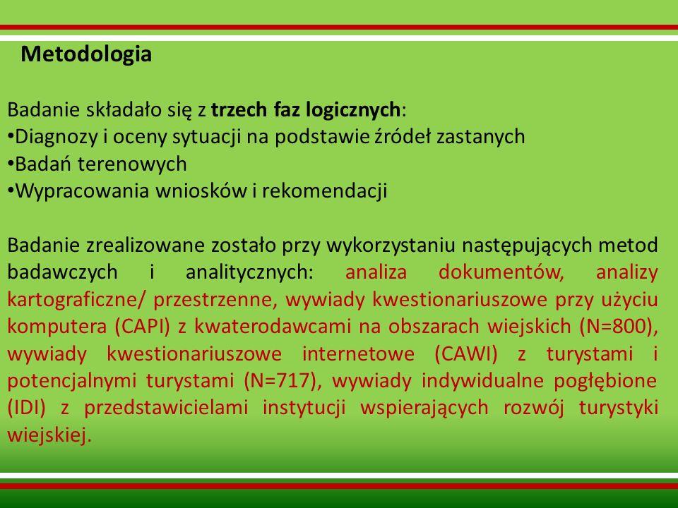 Metodologia Badanie składało się z trzech faz logicznych:
