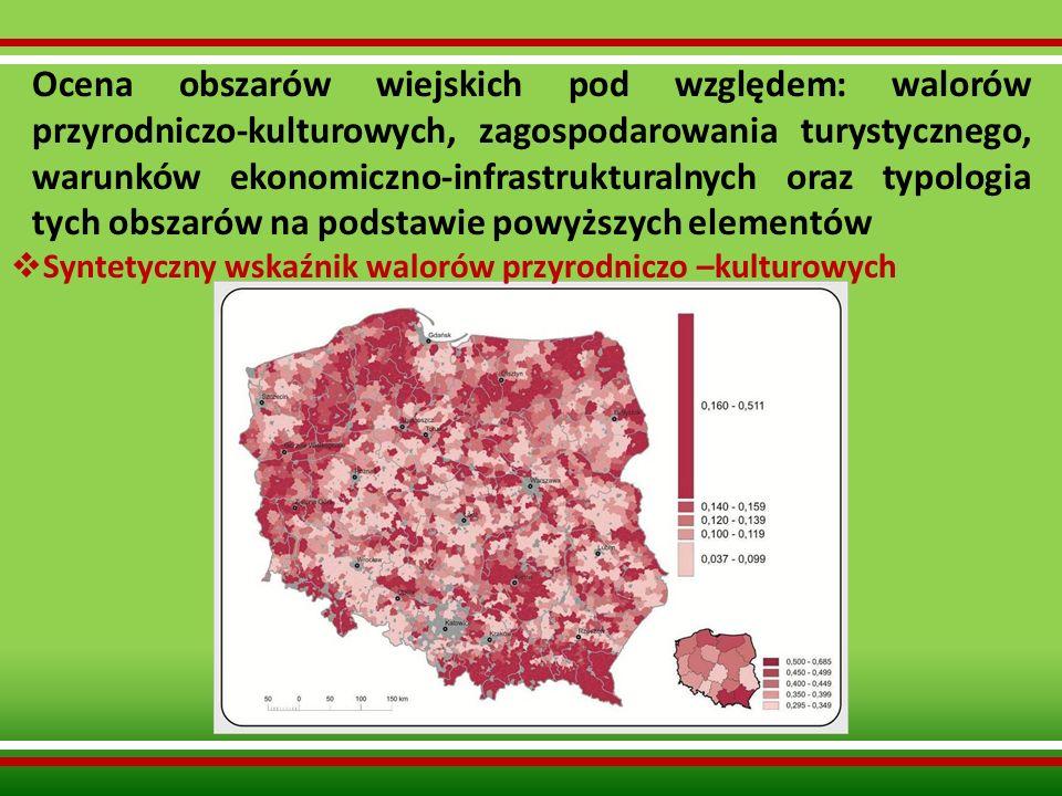 Ocena obszarów wiejskich pod względem: walorów przyrodniczo-kulturowych, zagospodarowania turystycznego, warunków ekonomiczno-infrastrukturalnych oraz typologia tych obszarów na podstawie powyższych elementów