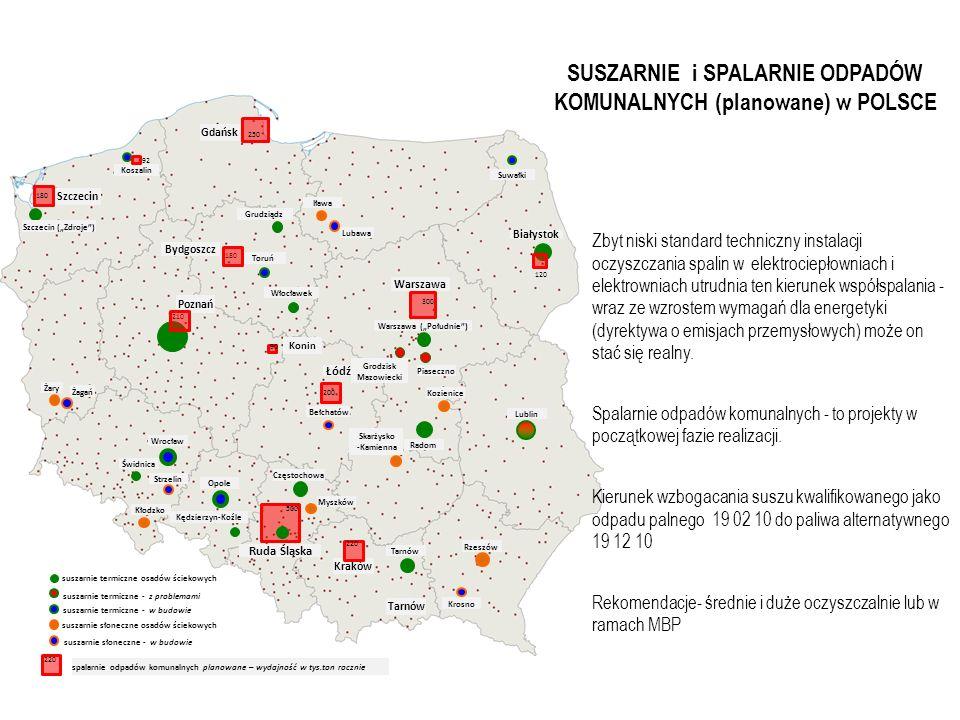 SUSZARNIE i SPALARNIE ODPADÓW KOMUNALNYCH (planowane) w POLSCE