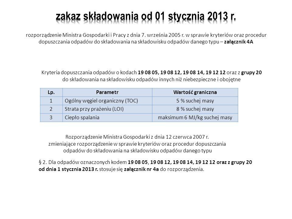 zakaz składowania od 01 stycznia 2013 r