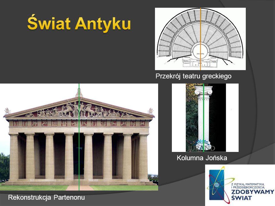 Świat Antyku Przekrój teatru greckiego Kolumna Jońska