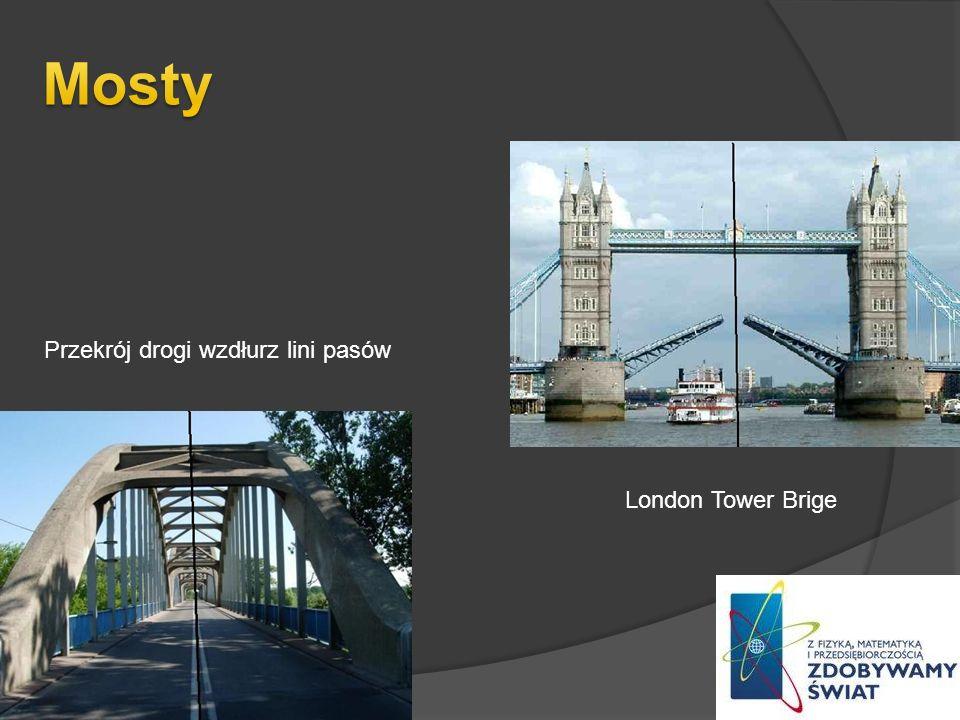 Mosty Przekrój drogi wzdłurz lini pasów London Tower Brige