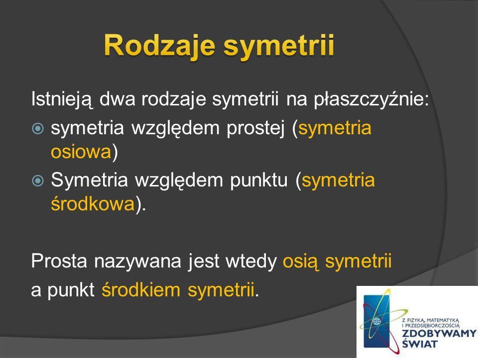 Rodzaje symetrii Istnieją dwa rodzaje symetrii na płaszczyźnie: