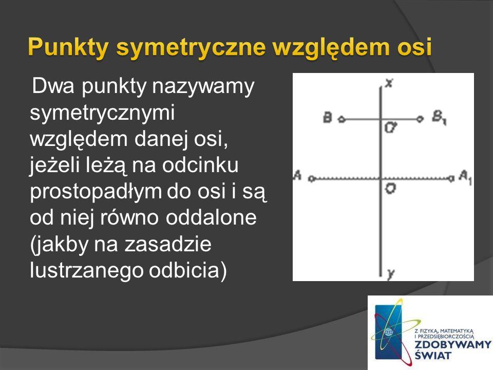 Punkty symetryczne względem osi
