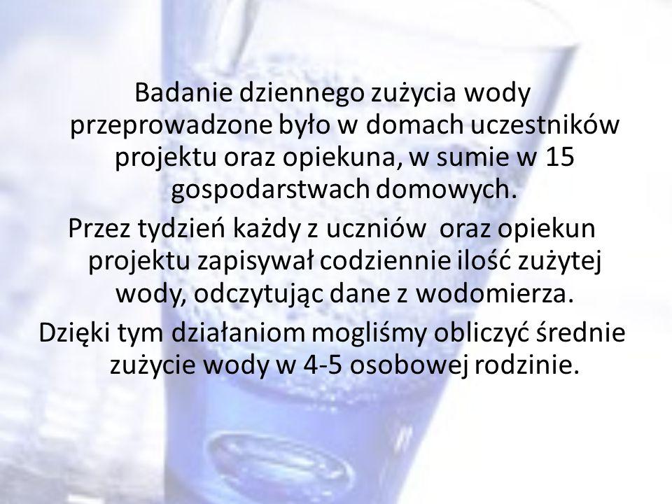 Badanie dziennego zużycia wody przeprowadzone było w domach uczestników projektu oraz opiekuna, w sumie w 15 gospodarstwach domowych.