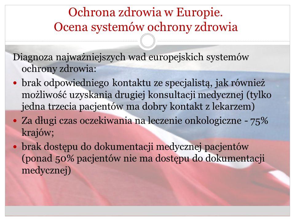 Ochrona zdrowia w Europie. Ocena systemów ochrony zdrowia