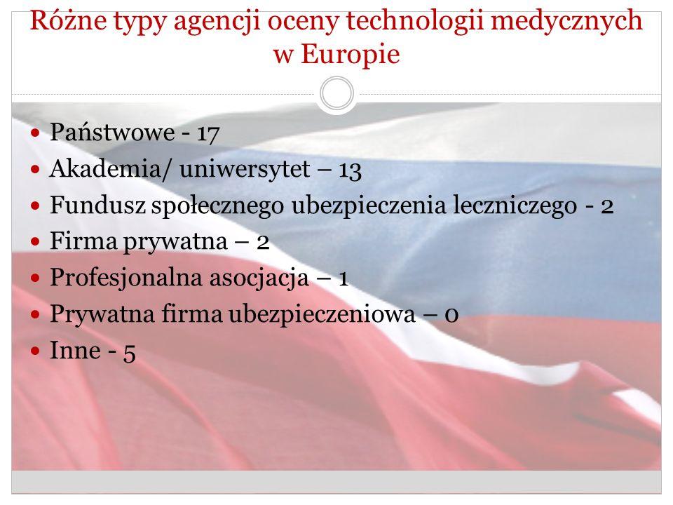 Różne typy agencji oceny technologii medycznych w Europie