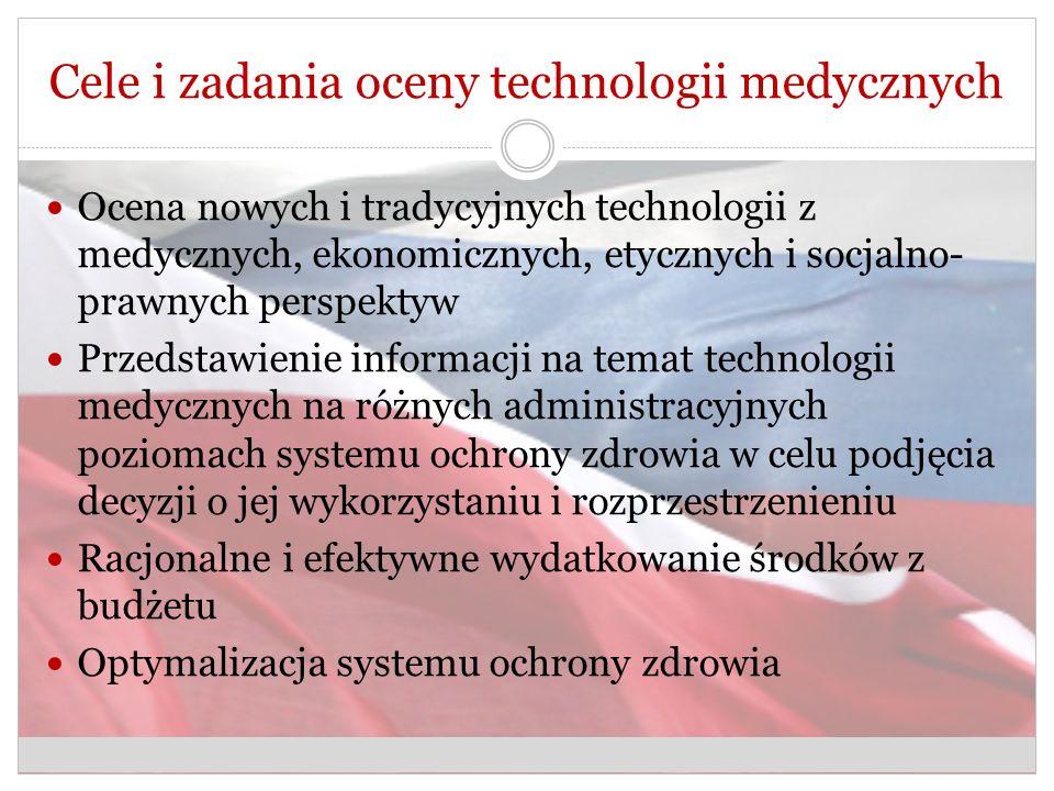 Cele i zadania oceny technologii medycznych