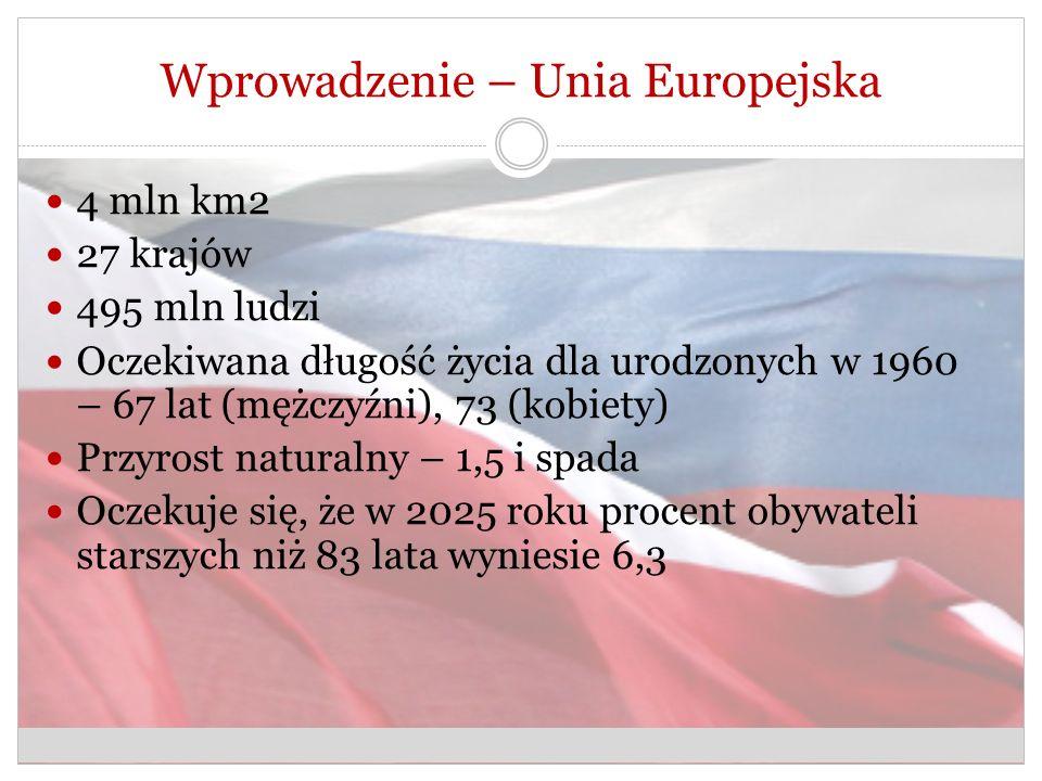 Wprowadzenie – Unia Europejska