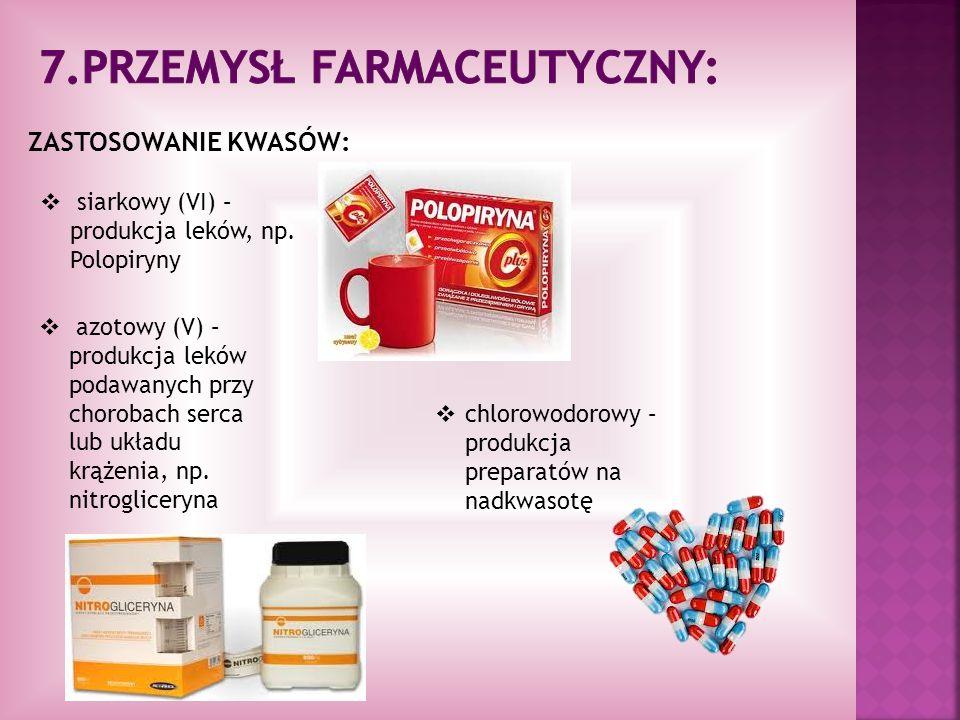 7.Przemysł farmaceutyczny: