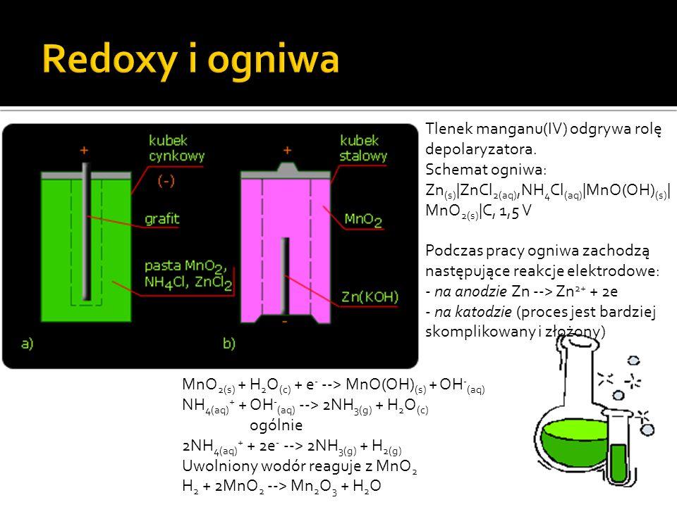 Redoxy i ogniwa Tlenek manganu(IV) odgrywa rolę depolaryzatora. Schemat ogniwa: Zn(s)|ZnCl2(aq),NH4Cl(aq)|MnO(OH)(s)|MnO2(s)|C, 1,5 V.