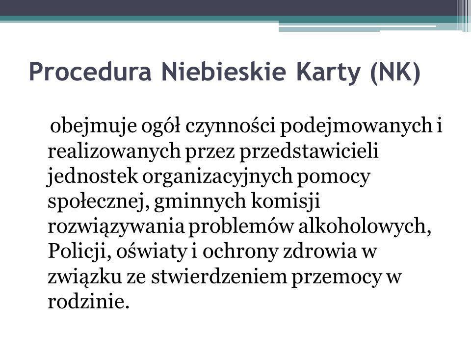 Procedura Niebieskie Karty (NK)