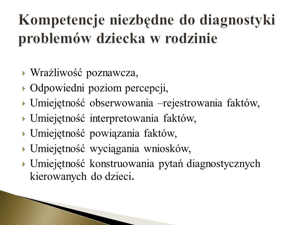 Kompetencje niezbędne do diagnostyki problemów dziecka w rodzinie