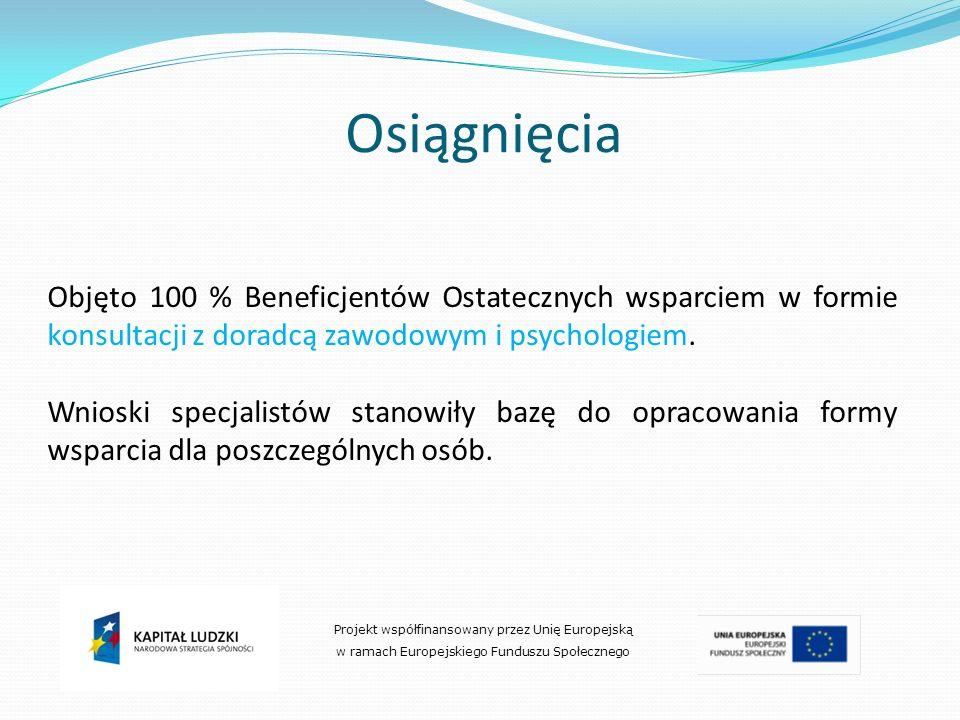 Osiągnięcia Objęto 100 % Beneficjentów Ostatecznych wsparciem w formie konsultacji z doradcą zawodowym i psychologiem.
