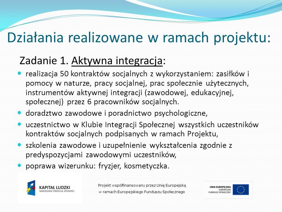 Działania realizowane w ramach projektu: