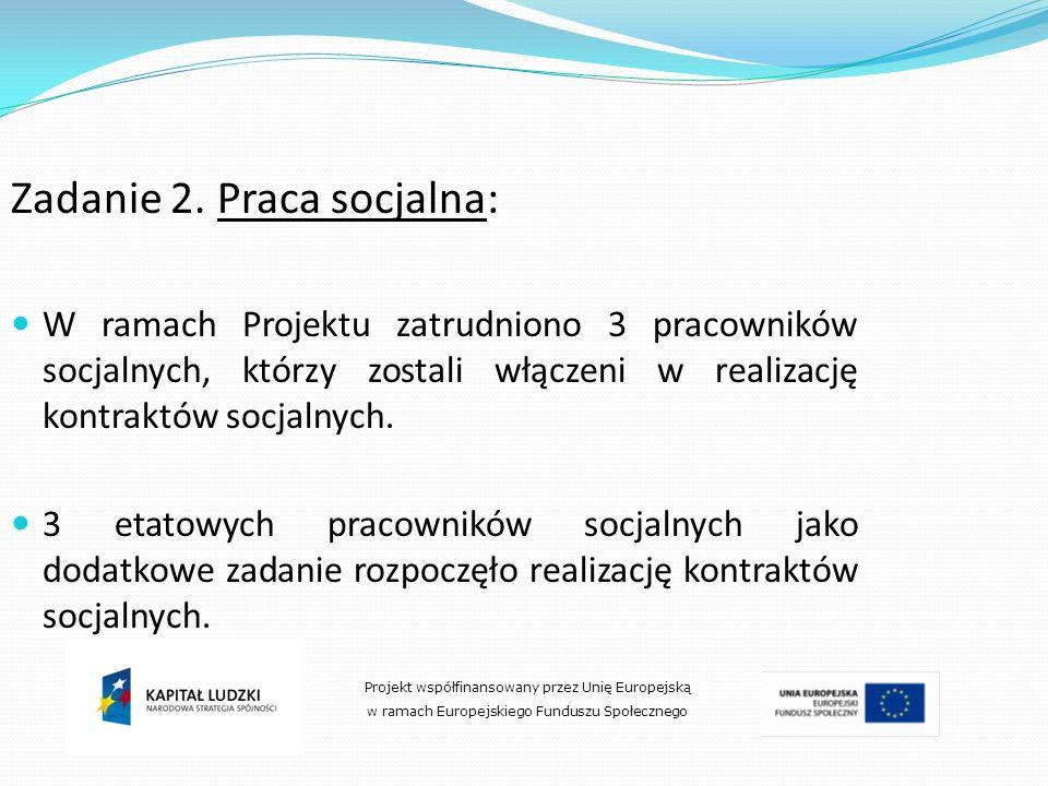 Zadanie 2. Praca socjalna: