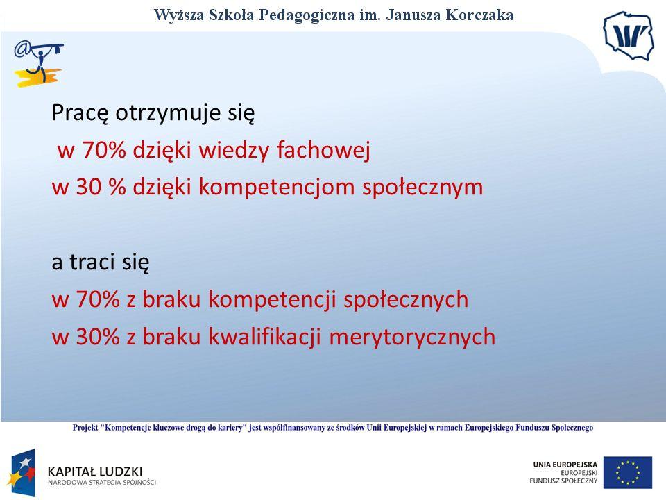 Pracę otrzymuje się w 70% dzięki wiedzy fachowej. w 30 % dzięki kompetencjom społecznym. a traci się.