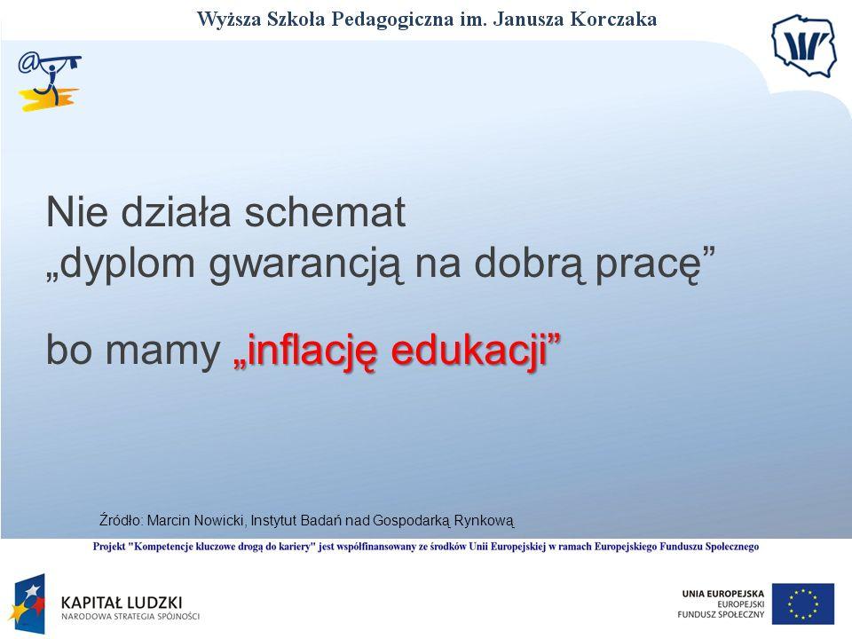"""bo mamy """"inflację edukacji"""
