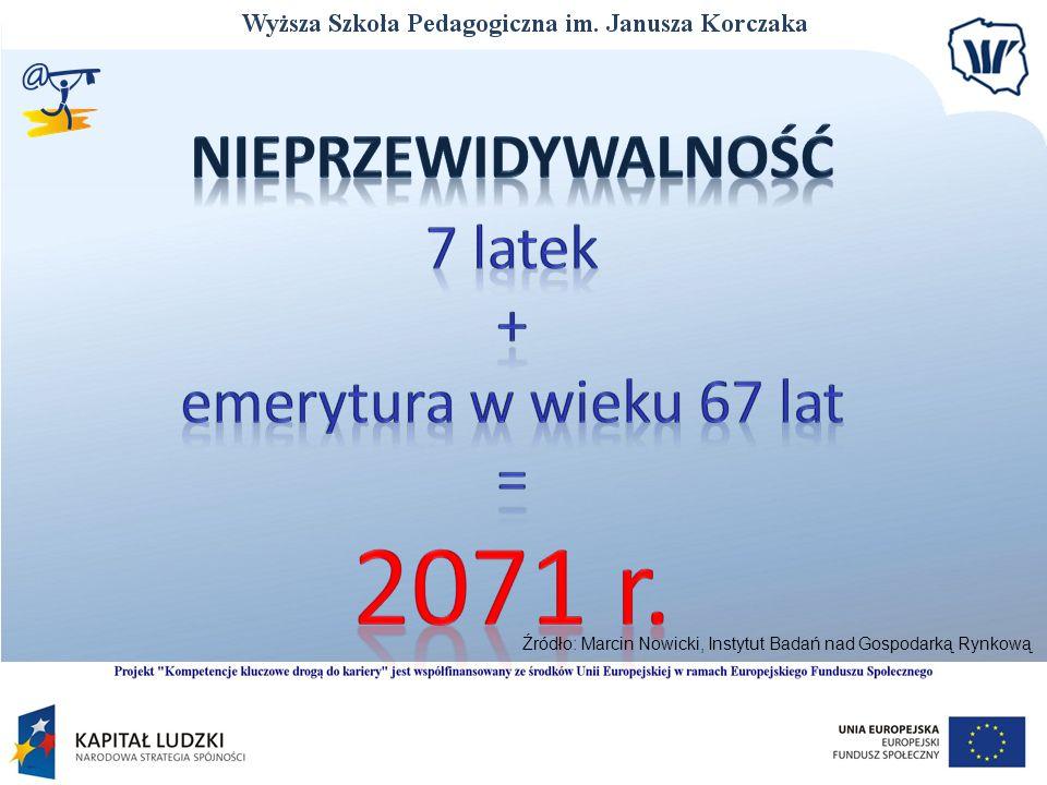 2071 r. Nieprzewidywalność 7 latek + emerytura w wieku 67 lat =